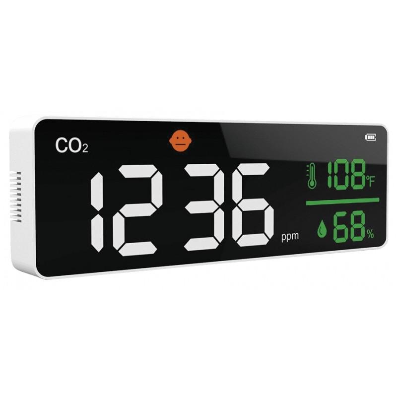 Panel medidor de CO2 CA-862